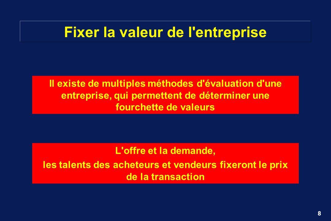 8 Fixer la valeur de l'entreprise Il existe de multiples méthodes d'évaluation d'une entreprise, qui permettent de déterminer une fourchette de valeur