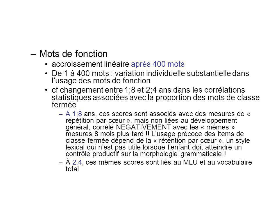 –Mots de fonction accroissement linéaire après 400 mots De 1 à 400 mots : variation individuelle substantielle dans lusage des mots de fonction cf cha