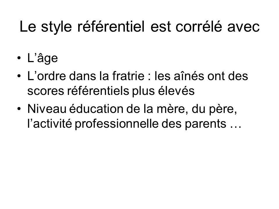 Le style référentiel est corrélé avec Lâge Lordre dans la fratrie : les aînés ont des scores référentiels plus élevés Niveau éducation de la mère, du père, lactivité professionnelle des parents …