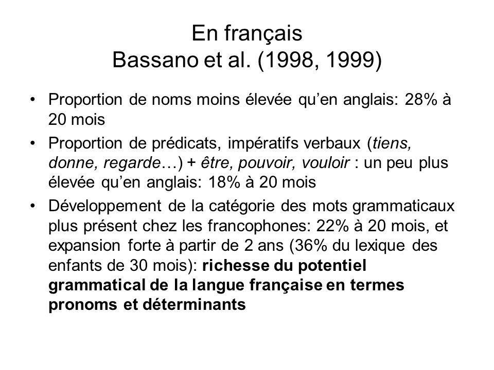 En français Bassano et al. (1998, 1999) Proportion de noms moins élevée quen anglais: 28% à 20 mois Proportion de prédicats, impératifs verbaux (tiens