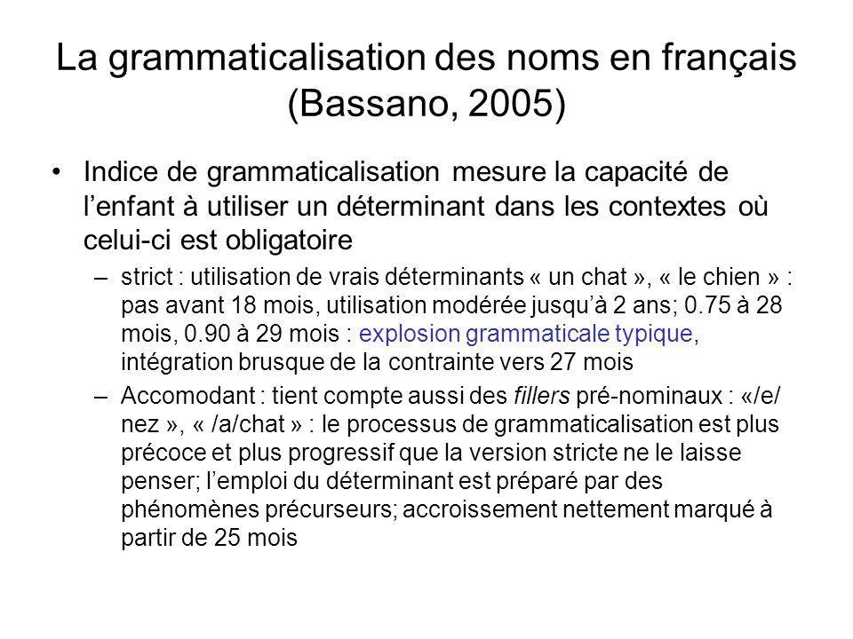 La grammaticalisation des noms en français (Bassano, 2005) Indice de grammaticalisation mesure la capacité de lenfant à utiliser un déterminant dans les contextes où celui-ci est obligatoire –strict : utilisation de vrais déterminants « un chat », « le chien » : pas avant 18 mois, utilisation modérée jusquà 2 ans; 0.75 à 28 mois, 0.90 à 29 mois : explosion grammaticale typique, intégration brusque de la contrainte vers 27 mois –Accomodant : tient compte aussi des fillers pré-nominaux : «/e/ nez », « /a/chat » : le processus de grammaticalisation est plus précoce et plus progressif que la version stricte ne le laisse penser; lemploi du déterminant est préparé par des phénomènes précurseurs; accroissement nettement marqué à partir de 25 mois