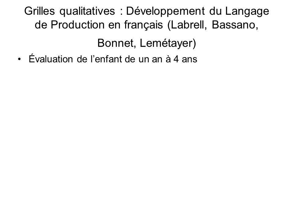 Grilles qualitatives : Développement du Langage de Production en français (Labrell, Bassano, Bonnet, Lemétayer) Évaluation de lenfant de un an à 4 ans