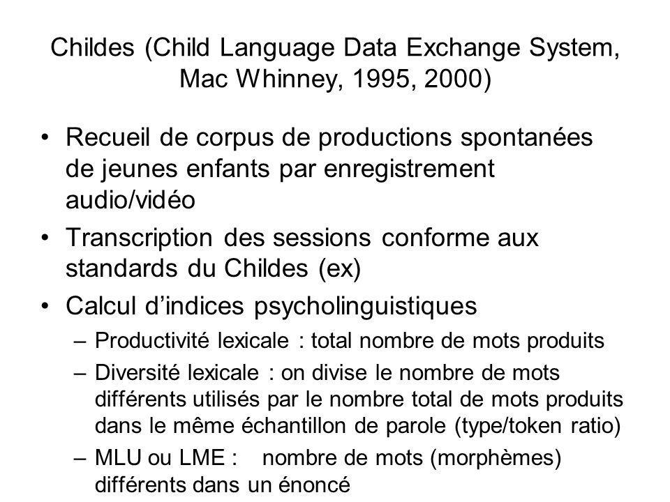 Childes (Child Language Data Exchange System, Mac Whinney, 1995, 2000) Recueil de corpus de productions spontanées de jeunes enfants par enregistrement audio/vidéo Transcription des sessions conforme aux standards du Childes (ex) Calcul dindices psycholinguistiques –Productivité lexicale : total nombre de mots produits –Diversité lexicale : on divise le nombre de mots différents utilisés par le nombre total de mots produits dans le même échantillon de parole (type/token ratio) –MLU ou LME : nombre de mots (morphèmes) différents dans un énoncé
