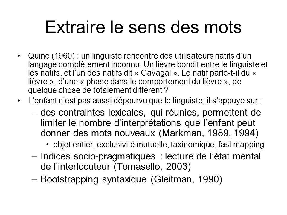 Extraire le sens des mots Quine (1960) : un linguiste rencontre des utilisateurs natifs dun langage complètement inconnu. Un lièvre bondit entre le li