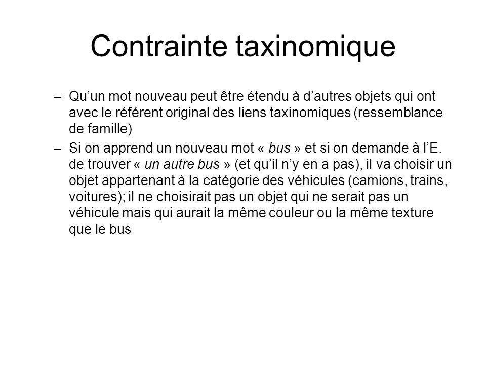 Contrainte taxinomique –Quun mot nouveau peut être étendu à dautres objets qui ont avec le référent original des liens taxinomiques (ressemblance de f