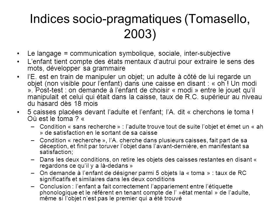 Indices socio-pragmatiques (Tomasello, 2003) Le langage = communication symbolique, sociale, inter-subjective Lenfant tient compte des états mentaux dautrui pour extraire le sens des mots, développer sa grammaire lE.