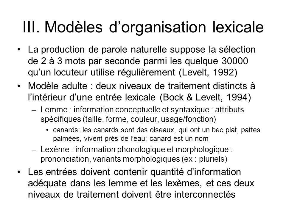 III. Modèles dorganisation lexicale La production de parole naturelle suppose la sélection de 2 à 3 mots par seconde parmi les quelque 30000 quun locu