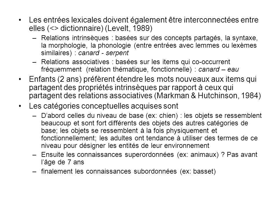 Les entrées lexicales doivent également être interconnectées entre elles (<> dictionnaire) (Levelt, 1989) –Relations intrinsèques : basées sur des con