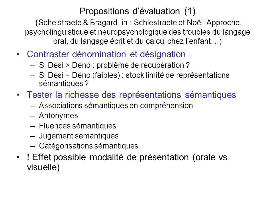 Propositions dévaluation (1) ( Schelstraete & Bragard, in : Schlestraete et Noël, Approche psycholinguistique et neuropsychologique des troubles du la