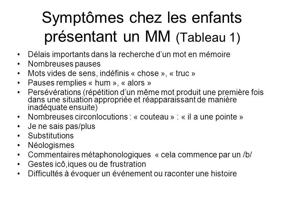 Symptômes chez les enfants présentant un MM (Tableau 1) Délais importants dans la recherche dun mot en mémoire Nombreuses pauses Mots vides de sens, indéfinis « chose », « truc » Pauses remplies « hum », « alors » Persévérations (répétition dun même mot produit une première fois dans une situation appropriée et réapparaissant de manière inadéquate ensuite) Nombreuses circonlocutions : « couteau » : « il a une pointe » Je ne sais pas/plus Substitutions Néologismes Commentaires métaphonologiques « cela commence par un /b/ Gestes icô,iques ou de frustration Difficultés à évoquer un événement ou raconter une histoire