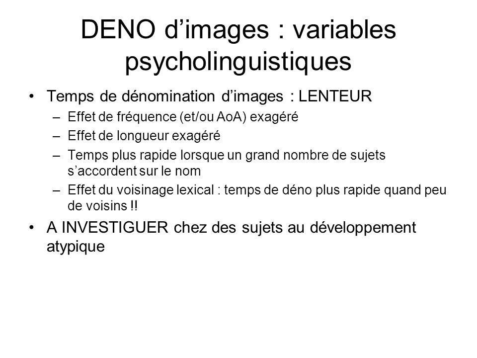 DENO dimages : variables psycholinguistiques Temps de dénomination dimages : LENTEUR –Effet de fréquence (et/ou AoA) exagéré –Effet de longueur exagér