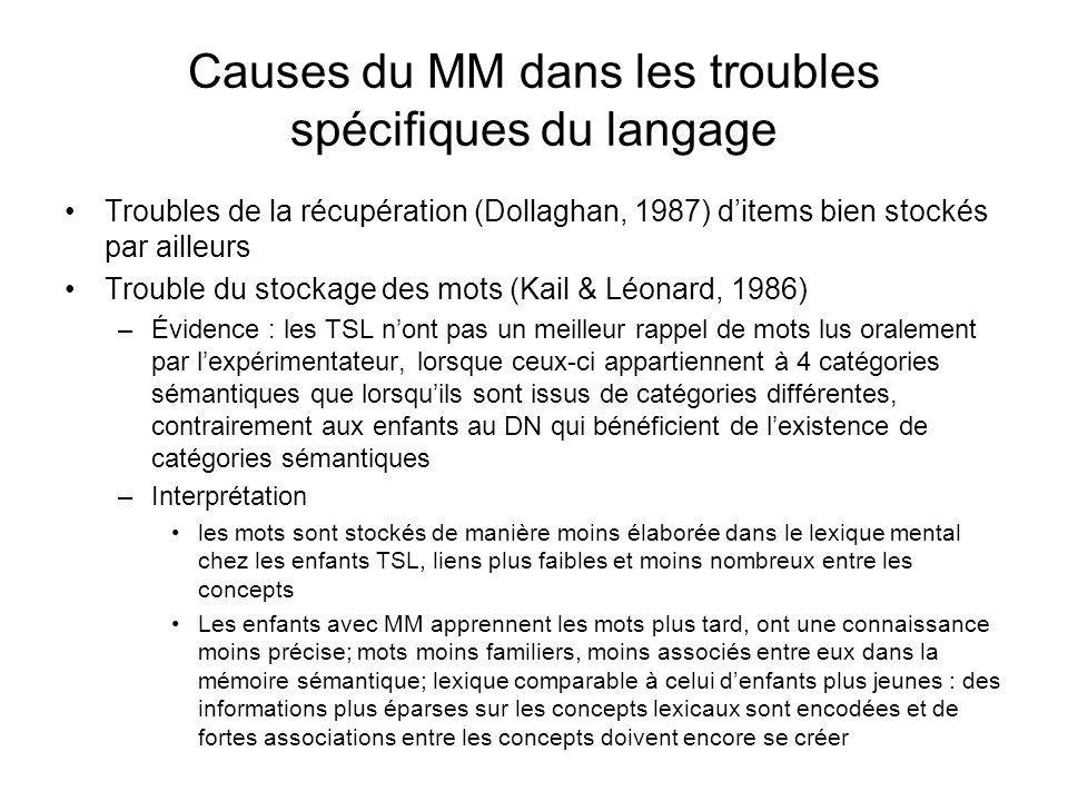 Causes du MM dans les troubles spécifiques du langage Troubles de la récupération (Dollaghan, 1987) ditems bien stockés par ailleurs Trouble du stocka