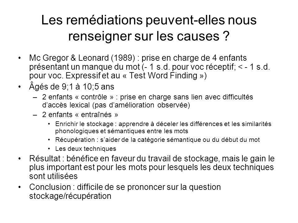 Les remédiations peuvent-elles nous renseigner sur les causes ? Mc Gregor & Leonard (1989) : prise en charge de 4 enfants présentant un manque du mot