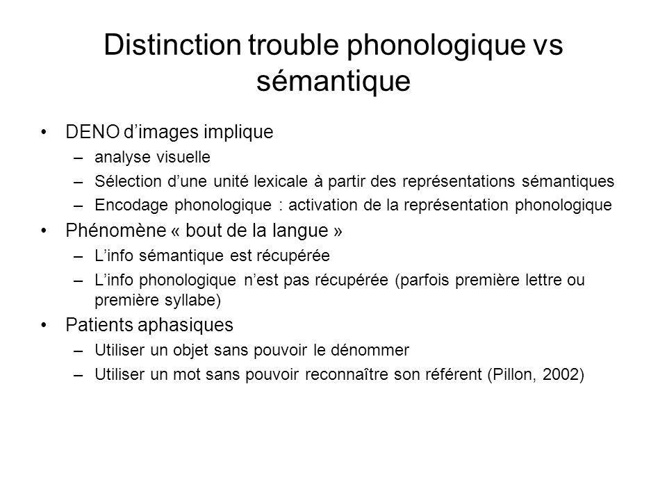 Distinction trouble phonologique vs sémantique DENO dimages implique –analyse visuelle –Sélection dune unité lexicale à partir des représentations sém