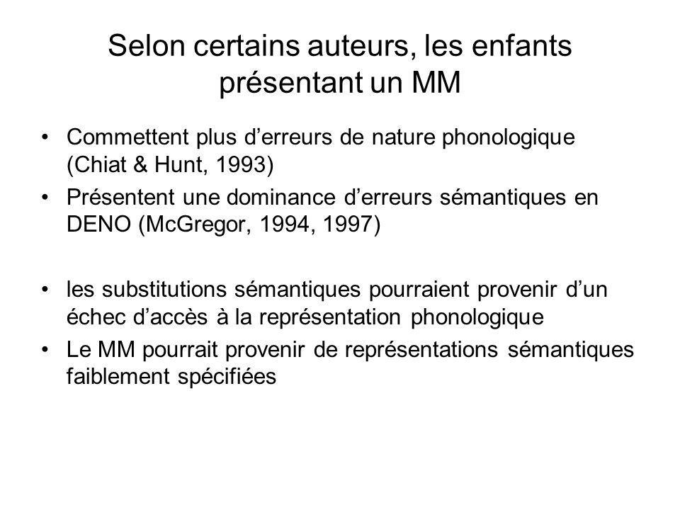 Selon certains auteurs, les enfants présentant un MM Commettent plus derreurs de nature phonologique (Chiat & Hunt, 1993) Présentent une dominance der