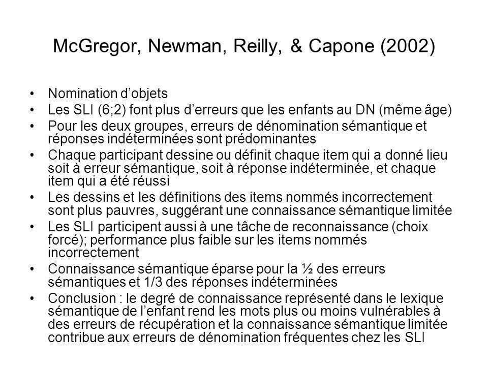 McGregor, Newman, Reilly, & Capone (2002) Nomination dobjets Les SLI (6;2) font plus derreurs que les enfants au DN (même âge) Pour les deux groupes,