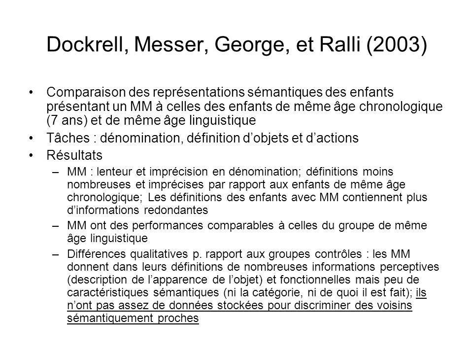 Dockrell, Messer, George, et Ralli (2003) Comparaison des représentations sémantiques des enfants présentant un MM à celles des enfants de même âge ch