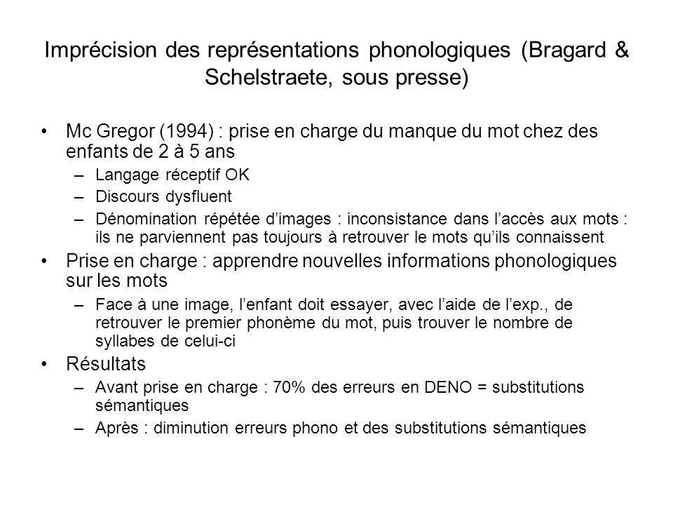 Imprécision des représentations phonologiques (Bragard & Schelstraete, sous presse) Mc Gregor (1994) : prise en charge du manque du mot chez des enfan