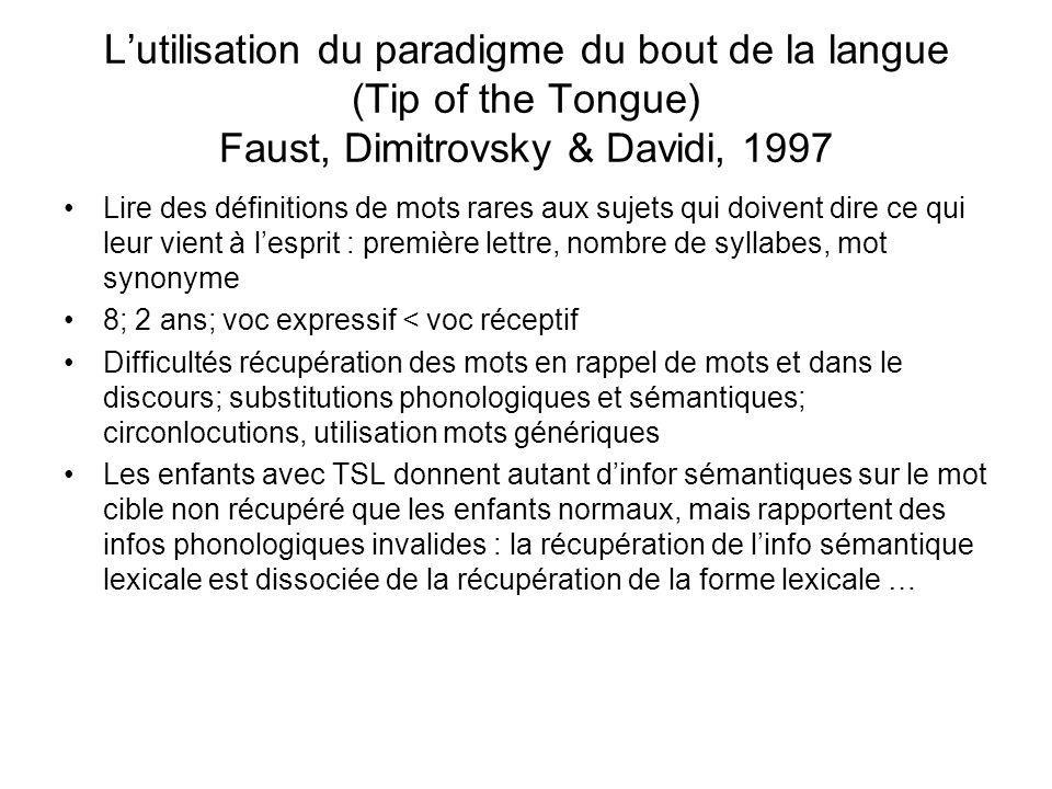 Lutilisation du paradigme du bout de la langue (Tip of the Tongue) Faust, Dimitrovsky & Davidi, 1997 Lire des définitions de mots rares aux sujets qui
