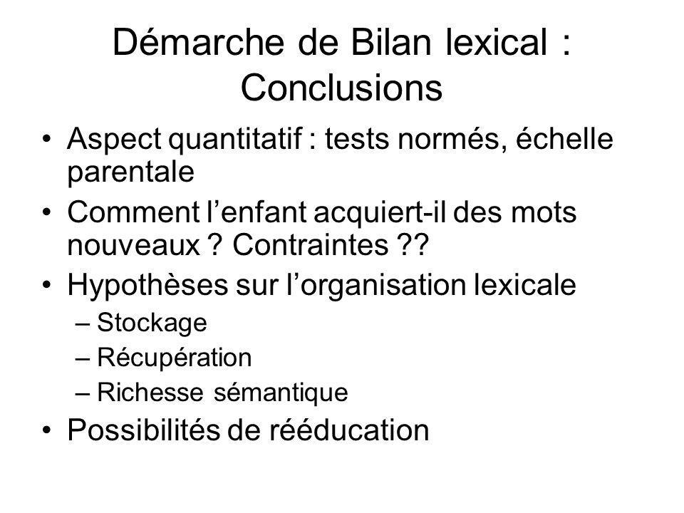 Démarche de Bilan lexical : Conclusions Aspect quantitatif : tests normés, échelle parentale Comment lenfant acquiert-il des mots nouveaux .