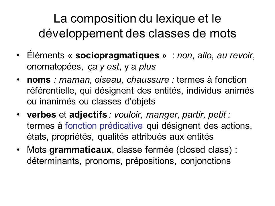 Grammaticalisation des verbes en français (Bassano, 2005) Mesure de la capacité de lenfant à produire des formes composées complètes : « jai renversé », « je ne veux pas manger » (et non « pas fini », « pas mettre ça ») –Strict : pas avant 23 mois; à 29 mois lindice atteint 0.80, explosion grammaticale des verbes –Accomodant : « /lé/fini », « /a/sauter » : augmentation régulière à partir 18 mois, et plus brutale à partir 26 mois, en différé de qqs mois par rapport au moment dexplosion de la production lexicale de cette catégorie Conclusion : lexplosion de la grammaticalisation suit, avec un délai denviron 2 mois, lexpansion de la production lexicale