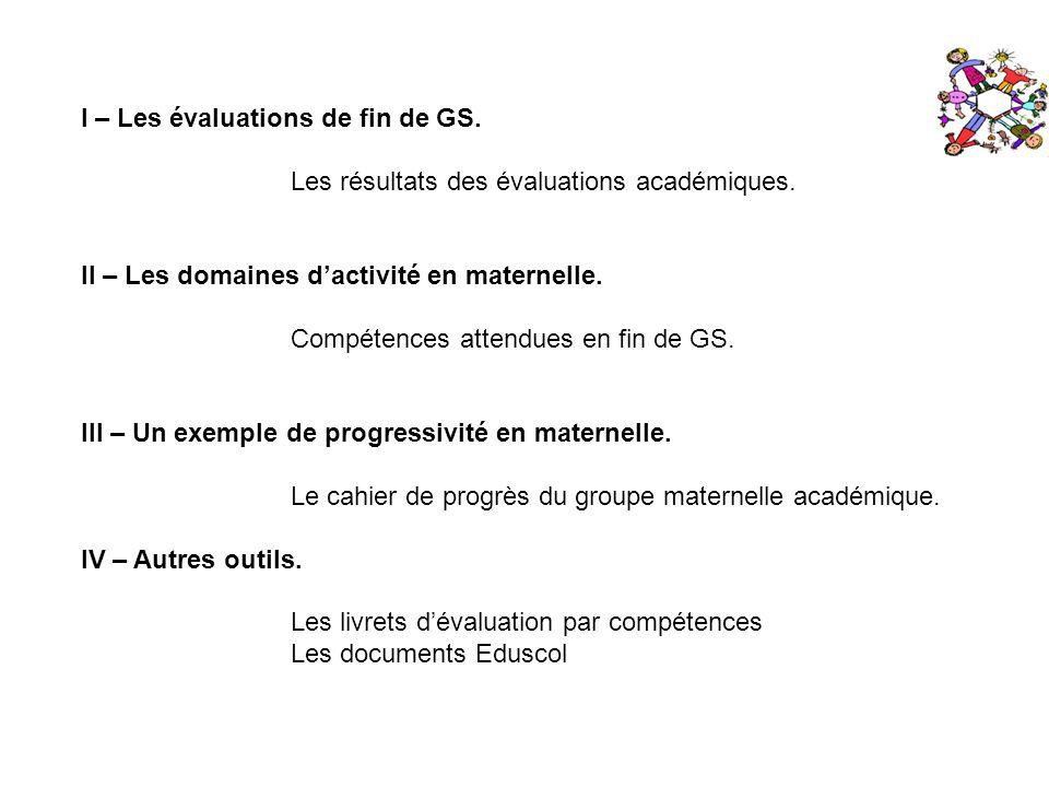 I – Les évaluations de fin de GS. Les résultats des évaluations académiques. II – Les domaines dactivité en maternelle. Compétences attendues en fin d