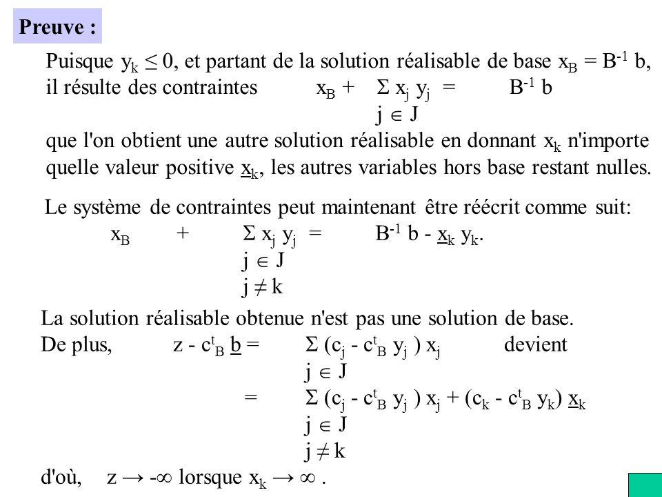 Preuve : Puisque y k 0, et partant de la solution réalisable de base x B = B -1 b, il résulte des contraintes x B + x j y j =B -1 b j J que l on obtient une autre solution réalisable en donnant x k n importe quelle valeur positive x k, les autres variables hors base restant nulles.