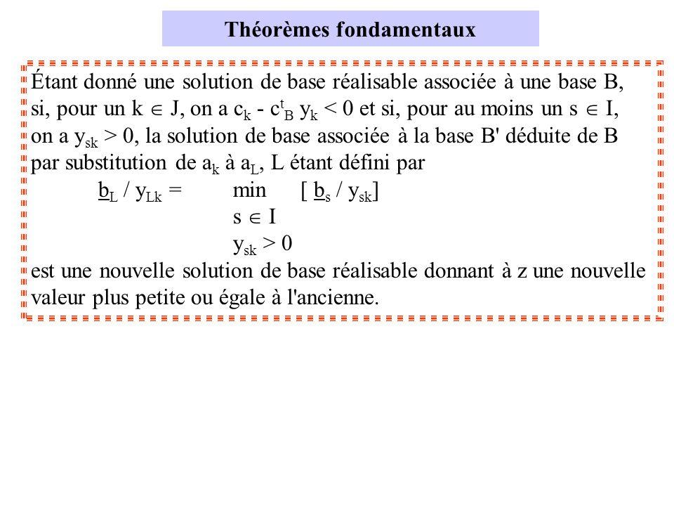 Étant donné une solution de base réalisable associée à une base B, si, pour un k J, on a c k - c t B y k < 0 et si, pour au moins un s I, on a y sk >