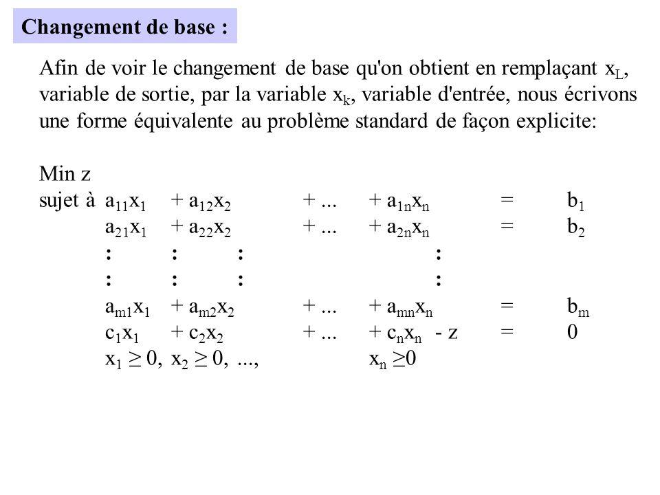 Afin de voir le changement de base qu on obtient en remplaçant x L, variable de sortie, par la variable x k, variable d entrée, nous écrivons une forme équivalente au problème standard de façon explicite: Min z sujet àa 11 x 1 + a 12 x 2 +...+ a 1n x n =b 1 a 21 x 1 + a 22 x 2 +...+ a 2n x n =b 2 :::: a m1 x 1 + a m2 x 2 +...+ a mn x n =b m c 1 x 1 + c 2 x 2 +...+ c n x n - z=0 x 1 0, x 2 0,..., x n 0 Changement de base :