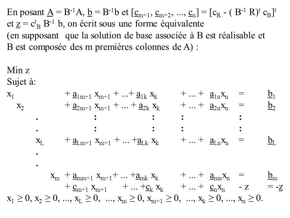 En posant A = B -1 A, b = B -1 b et [c m+1, c m+2,..., c n ] = [c R - ( B -1 R) t c B ] t et z = c t B B -1 b, on écrit sous une forme équivalente (en
