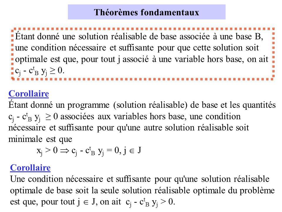 Étant donné une solution réalisable de base associée à une base B, une condition nécessaire et suffisante pour que cette solution soit optimale est qu