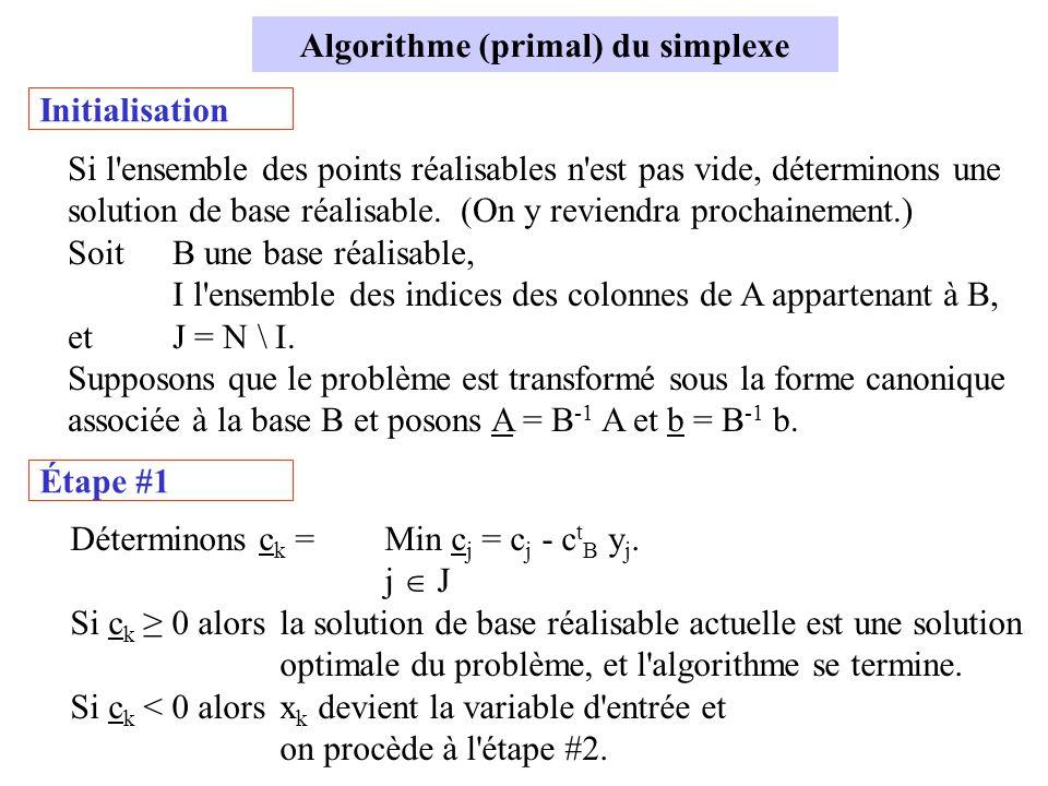 Algorithme (primal) du simplexe Si l'ensemble des points réalisables n'est pas vide, déterminons une solution de base réalisable. (On y reviendra proc