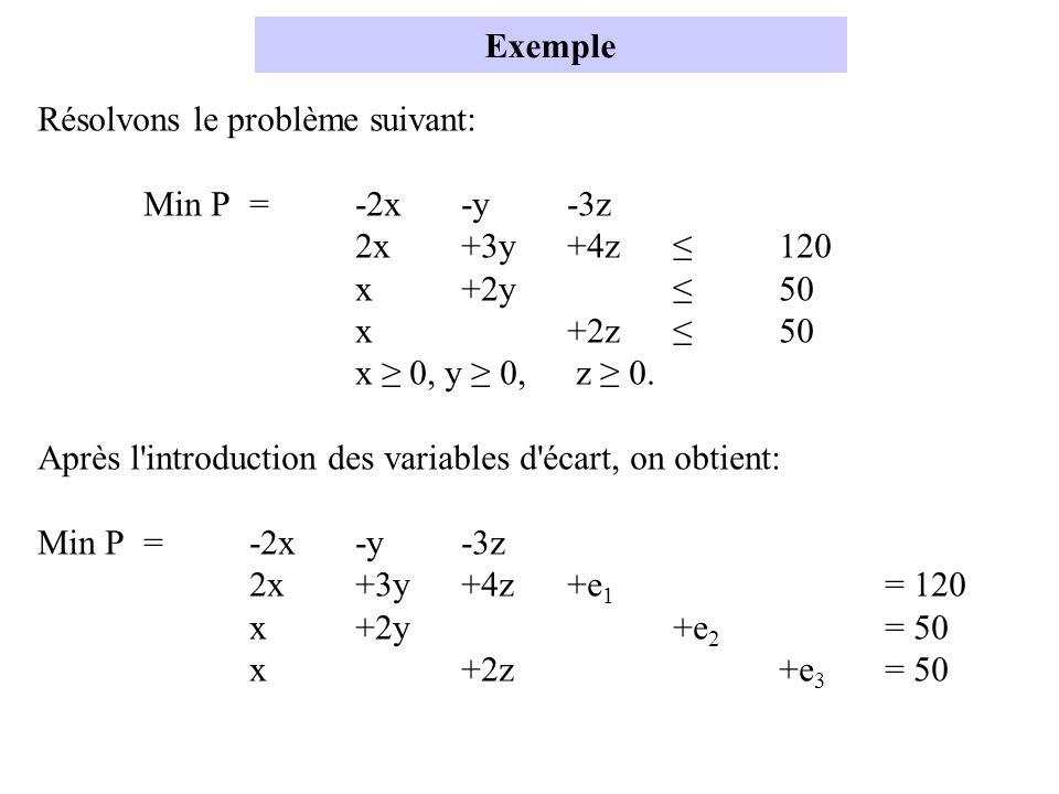 Exemple Résolvons le problème suivant: Min P=-2x-y-3z 2x+3y+4z120 x+2y50 x+2z50 x 0, y 0, z 0. Après l'introduction des variables d'écart, on obtient:
