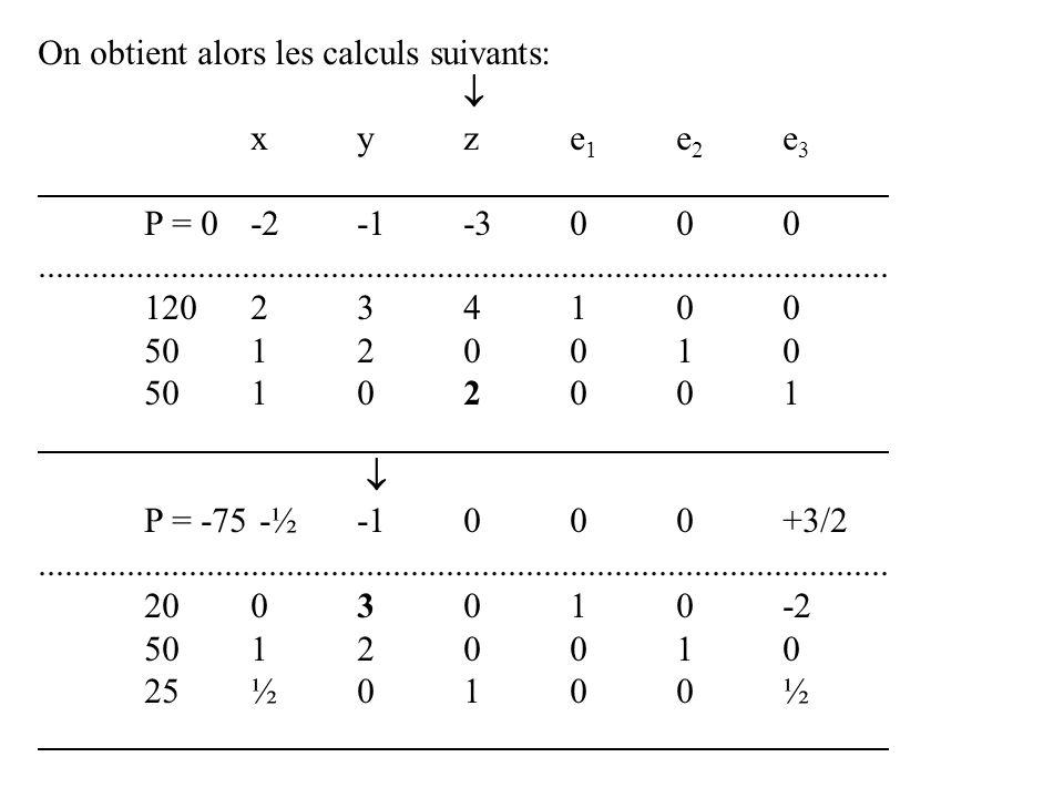 On obtient alors les calculs suivants: xyze 1 e 2 e 3 P = 0-2-1-3000................................................................................................
