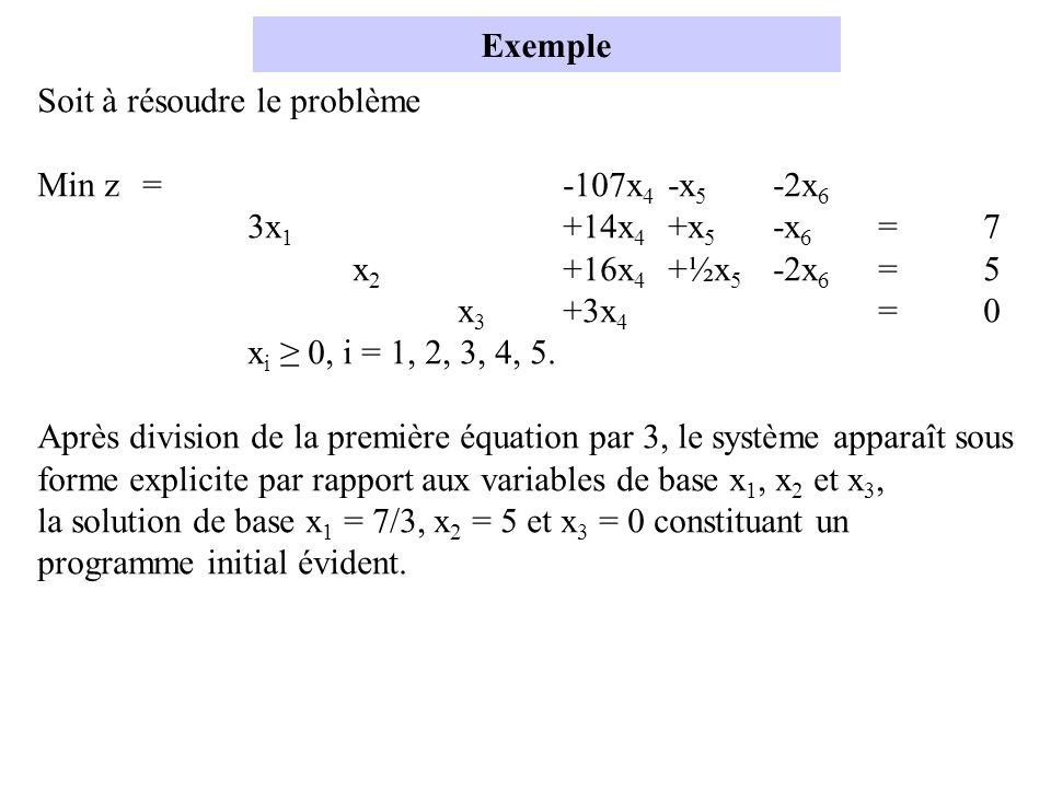 Soit à résoudre le problème Min z=-107x 4 -x 5 -2x 6 3x 1 +14x 4 +x 5 -x 6 =7 x 2 +16x 4 +½x 5 -2x 6 =5 x 3 +3x 4 =0 x i 0, i = 1, 2, 3, 4, 5. Après d