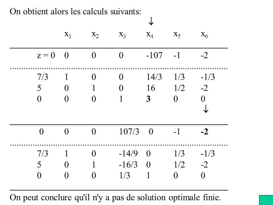On obtient alors les calculs suivants: x 1 x 2 x 3 x 4 x 5 x 6 z = 0000-107-1-2.......................................................................