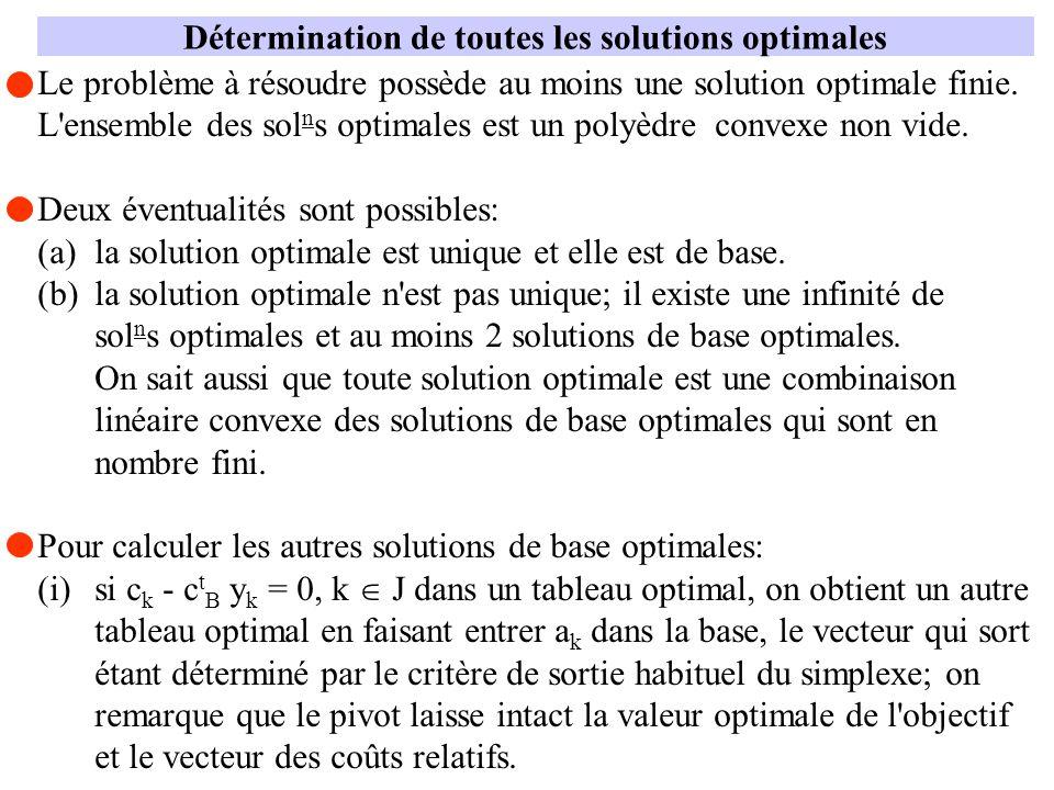 Détermination de toutes les solutions optimales Le problème à résoudre possède au moins une solution optimale finie. L'ensemble des sol n s optimales