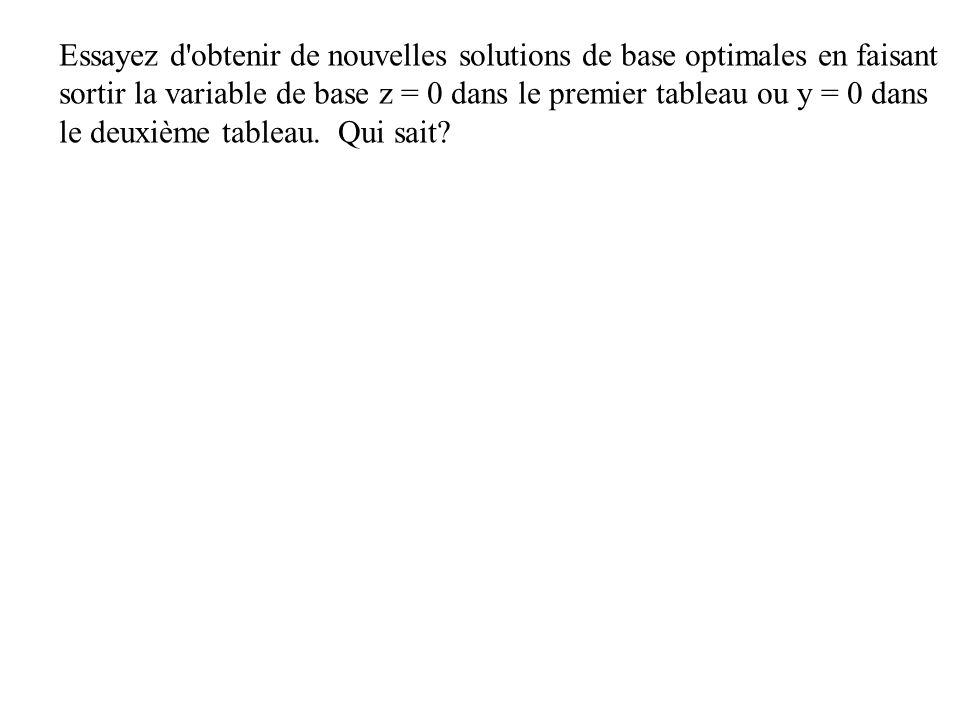 Essayez d'obtenir de nouvelles solutions de base optimales en faisant sortir la variable de base z = 0 dans le premier tableau ou y = 0 dans le deuxiè