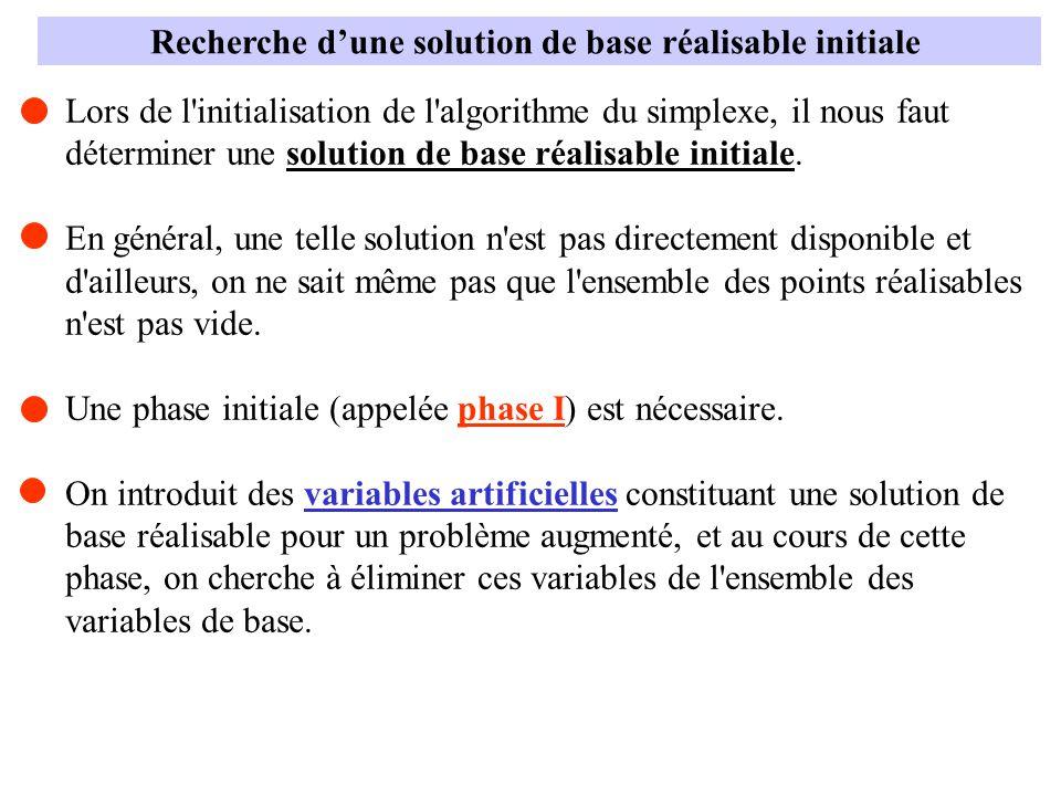Recherche dune solution de base réalisable initiale Lors de l initialisation de l algorithme du simplexe, il nous faut déterminer une solution de base réalisable initiale.