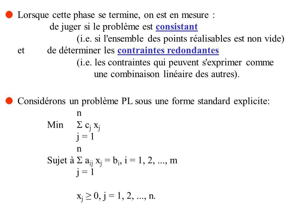 Lorsque cette phase se termine, on est en mesure : de juger si le problème est consistant (i.e. si l'ensemble des points réalisables est non vide) et
