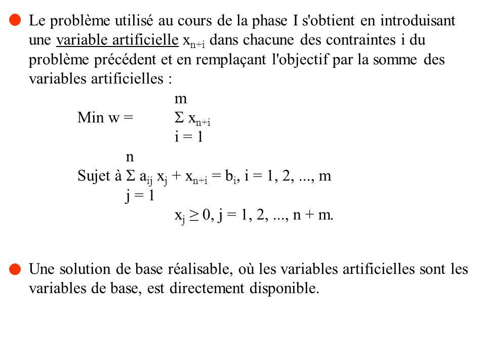 Le problème utilisé au cours de la phase I s'obtient en introduisant une variable artificielle x n+i dans chacune des contraintes i du problème précéd