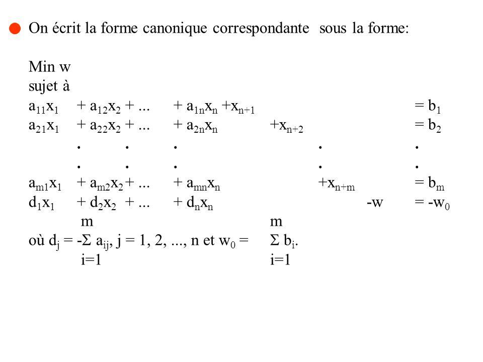 On écrit la forme canonique correspondante sous la forme: Min w sujet à a 11 x 1 + a 12 x 2 +...+ a 1n x n +x n+1 = b 1 a 21 x 1 + a 22 x 2 +...+ a 2n
