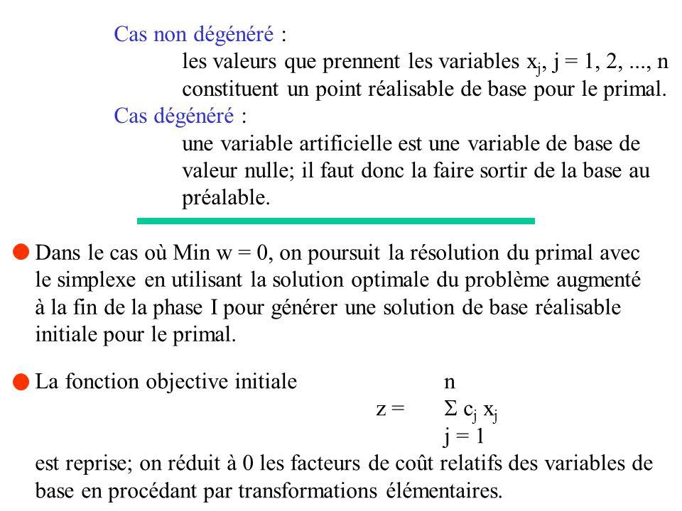 Cas non dégénéré : les valeurs que prennent les variables x j, j = 1, 2,..., n constituent un point réalisable de base pour le primal. Cas dégénéré :