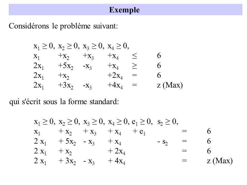 Exemple Considérons le problème suivant: x 1 0,x 2 0,x 3 0,x 4 0, x 1 +x 2 +x 3 +x 4 6 2x 1 +5x 2 -x 3 +x 46 2x 1 +x 2 +2x 4 = 6 2x 1 +3x 2 -x 3 +4x 4 = z (Max) qui s écrit sous la forme standard: x 1 0,x 2 0,x 3 0,x 4 0, e 1 0,s 2 0, x 1 + x 2 + x 3 + x 4 + e 1 = 6 2 x 1 + 5x 2 - x 3 + x 4 - s 2 =6 2 x 1 + x 2 + 2x 4 = 6 2 x 1 + 3x 2 - x 3 + 4x 4 = z (Max)