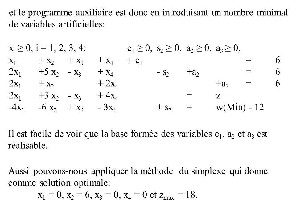 et le programme auxiliaire est donc en introduisant un nombre minimal de variables artificielles: x i 0, i = 1, 2, 3, 4;e 1 0,s 2 0,a 2 0,a 3 0, x 1 + x 2 + x 3 + x 4 + e 1 =6 2x 1 +5 x 2 - x 3 + x 4 - s 2 +a 2 =6 2x 1 + x 2 + 2x 4 +a 3 =6 2x 1 +3 x 2 - x 3 + 4x 4 =z -4x 1 -6 x 2 + x 3 - 3x 4 + s 2 =w(Min) - 12 Il est facile de voir que la base formée des variables e 1, a 2 et a 3 est réalisable.