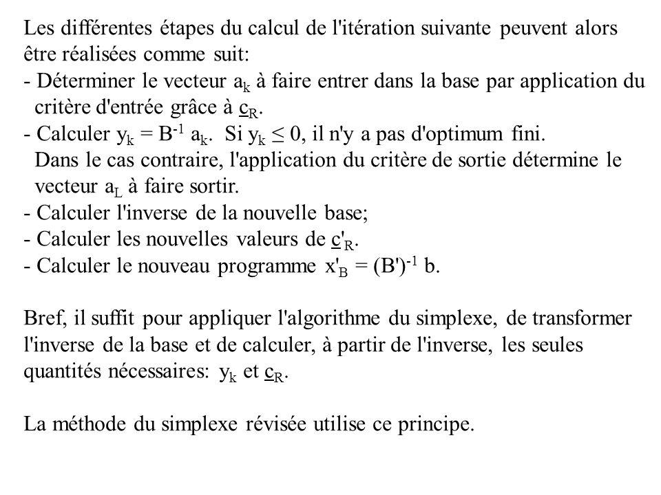 Les différentes étapes du calcul de l'itération suivante peuvent alors être réalisées comme suit: - Déterminer le vecteur a k à faire entrer dans la b