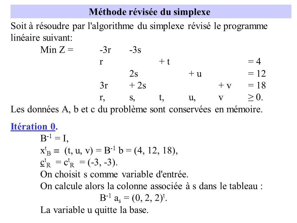 Soit à résoudre par l'algorithme du simplexe révisé le programme linéaire suivant: Min Z =-3r-3s r+ t= 4 2s+ u= 12 3r+ 2s+ v= 18 r,s,t,u,v 0. Les donn