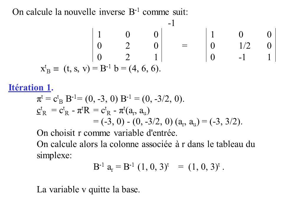On calcule la nouvelle inverse B -1 comme suit: 100100 020=01/20 0210-11 x t B (t, s, v) = B -1 b = (4, 6, 6). Itération 1. π t = c t B B -1 = (0, -3,