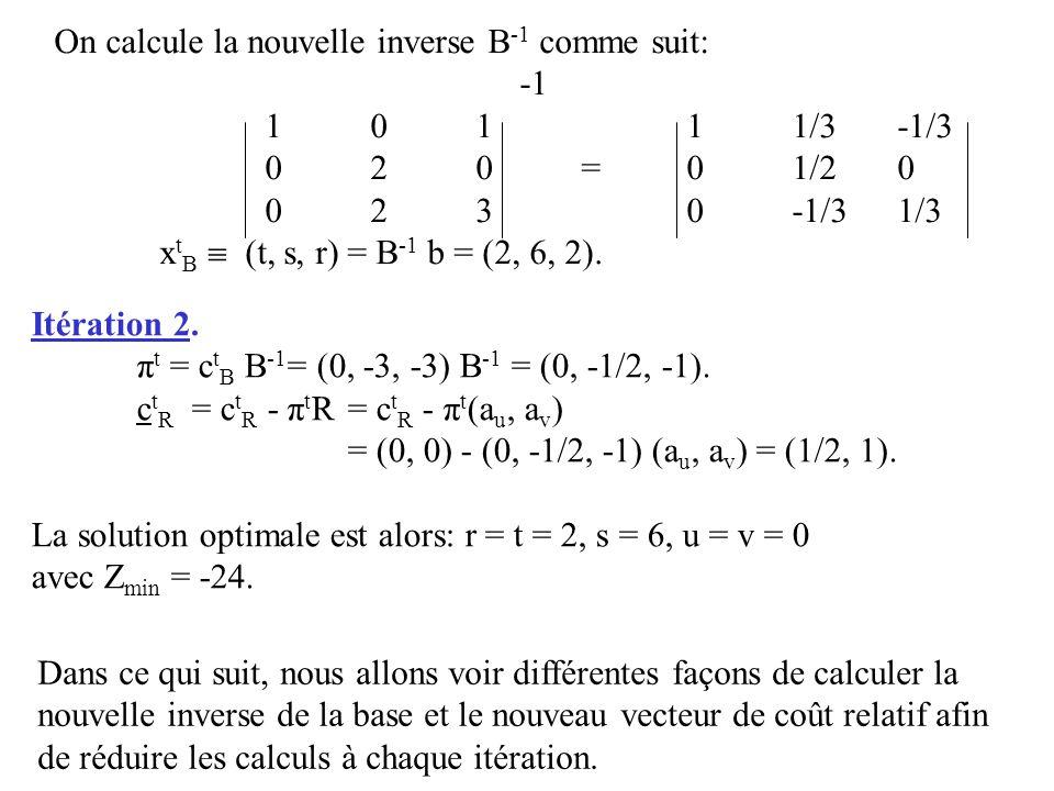 On calcule la nouvelle inverse B -1 comme suit: 10111/3-1/3 020=01/20 0230-1/31/3 x t B (t, s, r) = B -1 b = (2, 6, 2). Itération 2. π t = c t B B -1