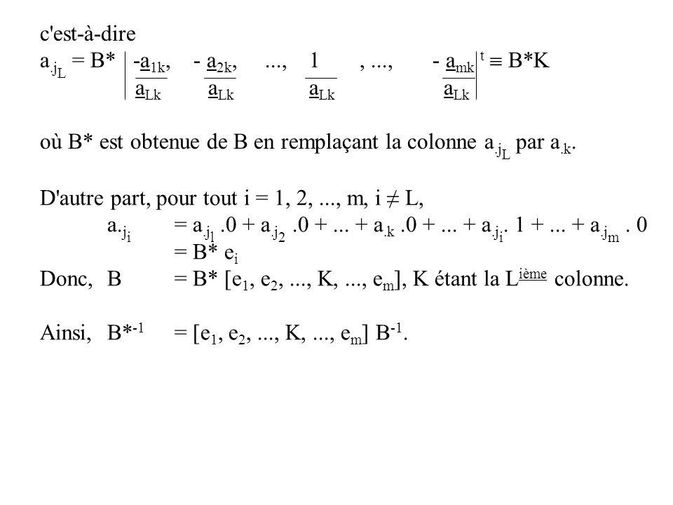 c est-à-dire a.j L = B* -a 1k, - a 2k,...,1,..., - a mk t B*K a Lk a Lk a Lk a Lk où B* est obtenue de B en remplaçant la colonne a.j L par a.k.